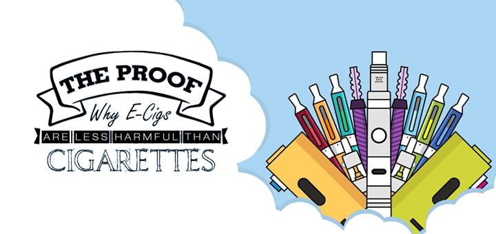 E-Cigarettes Are Less Harmful